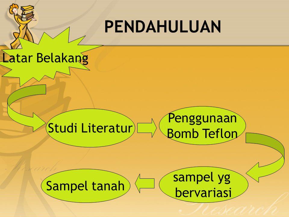 PENDAHULUAN Latar Belakang Penggunaan Studi Literatur Bomb Teflon