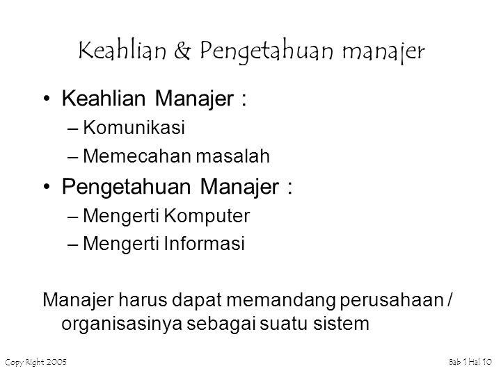 Keahlian & Pengetahuan manajer