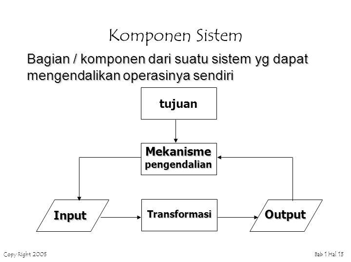Mekanisme pengendalian