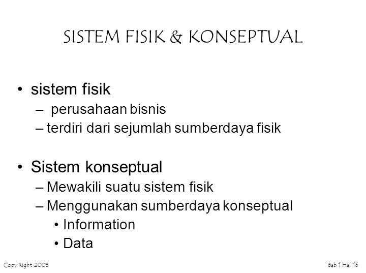SISTEM FISIK & KONSEPTUAL