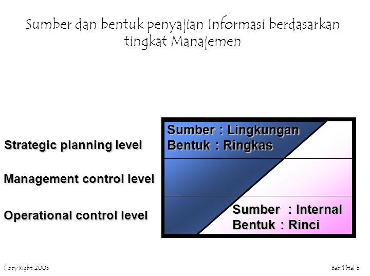 Sumber dan bentuk penyajian Informasi berdasarkan tingkat Manajemen