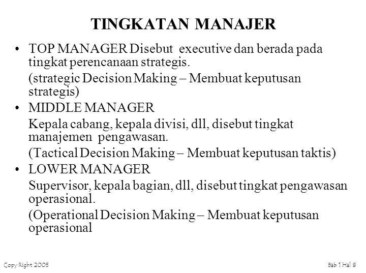 TINGKATAN MANAJER TOP MANAGER Disebut executive dan berada pada tingkat perencanaan strategis.