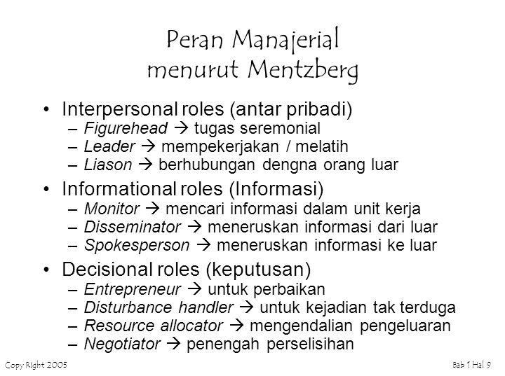 Peran Manajerial menurut Mentzberg