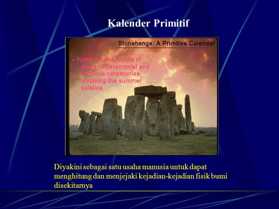 Kalender Primitif Diyakini sebagai satu usaha manusia untuk dapat