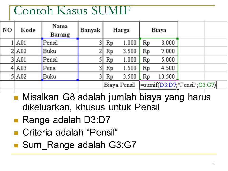 Contoh Kasus SUMIF Misalkan G8 adalah jumlah biaya yang harus dikeluarkan, khusus untuk Pensil. Range adalah D3:D7.
