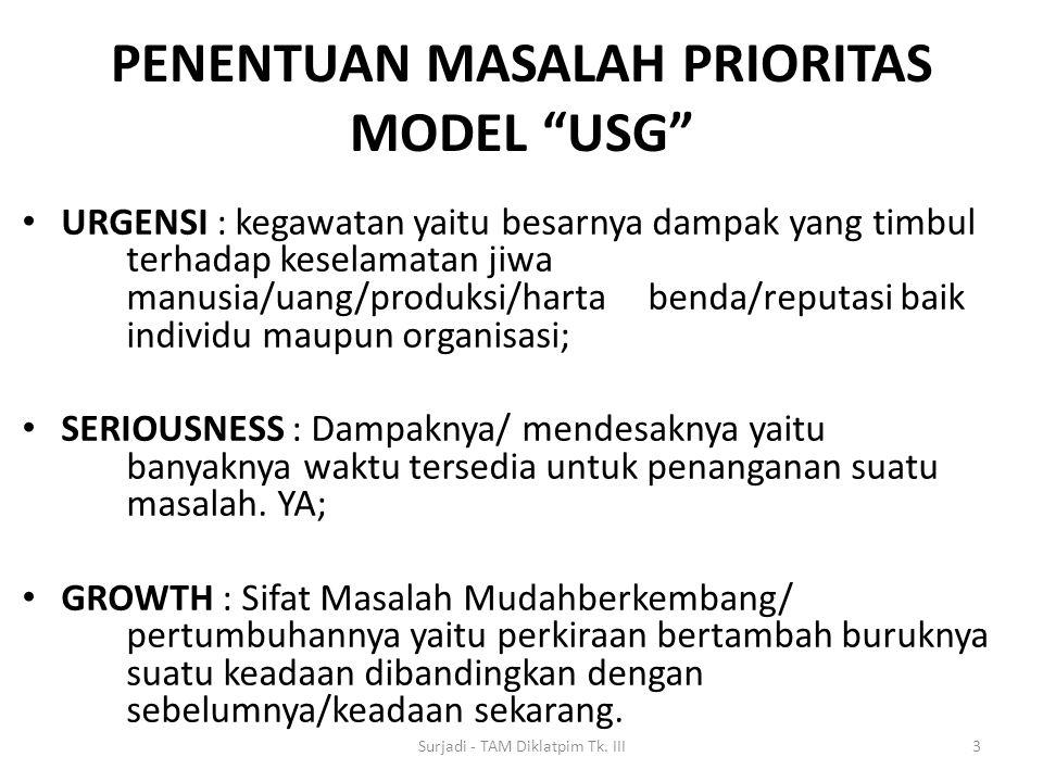 PENENTUAN MASALAH PRIORITAS MODEL USG