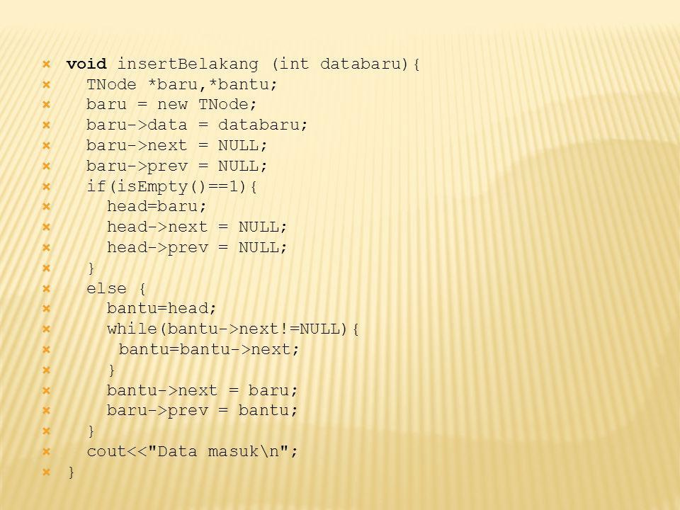 void insertBelakang (int databaru){
