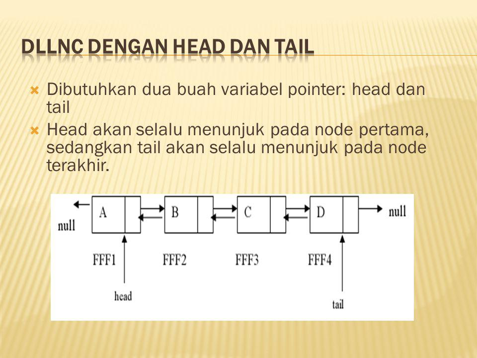 DLLNC dengan HEAD dan TAIL