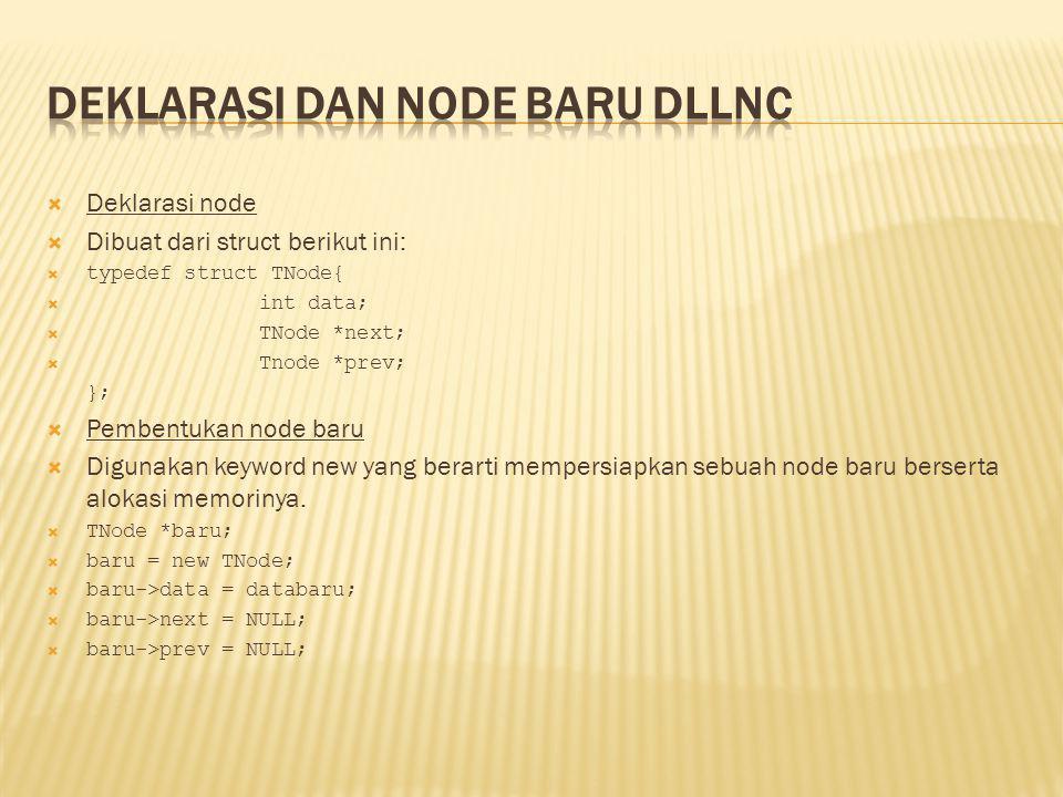 Deklarasi dan node baru DLLNC