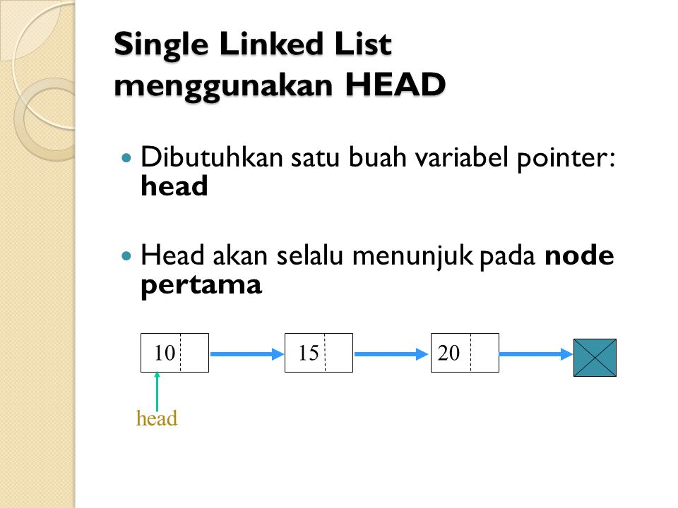 Single Linked List menggunakan HEAD