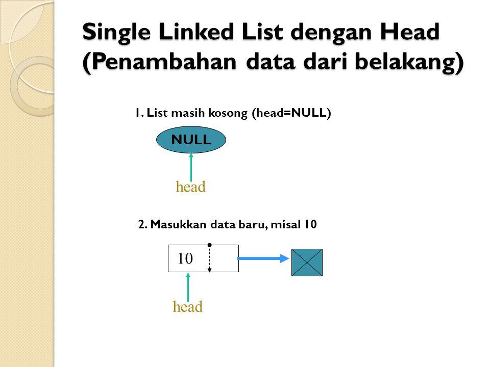 Single Linked List dengan Head (Penambahan data dari belakang)