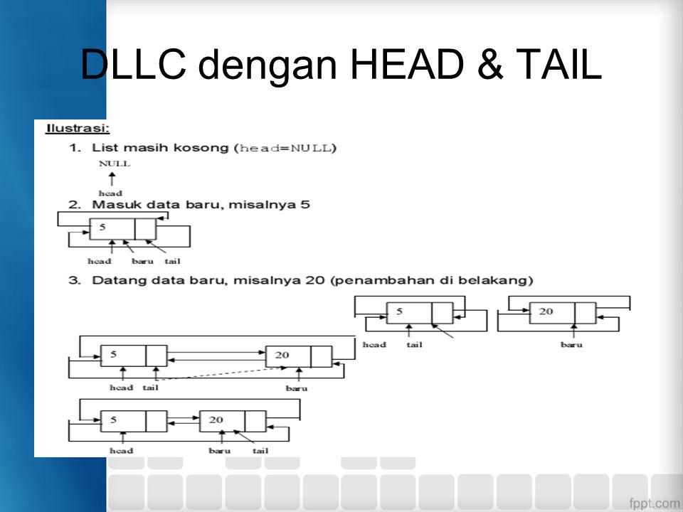 DLLC dengan HEAD & TAIL