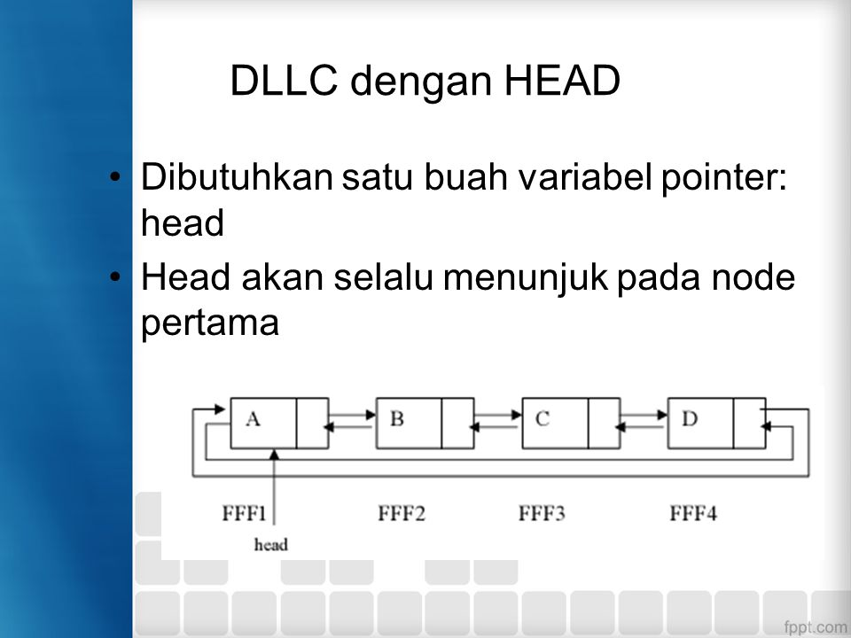 DLLC dengan HEAD Dibutuhkan satu buah variabel pointer: head