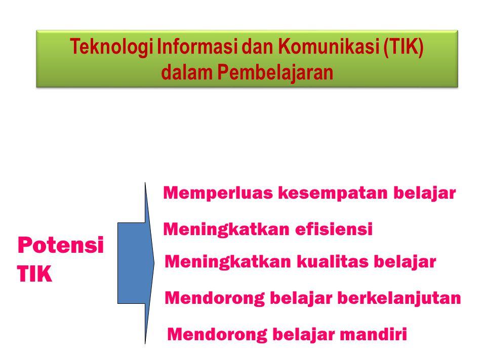 Teknologi Informasi dan Komunikasi (TIK) dalam Pembelajaran