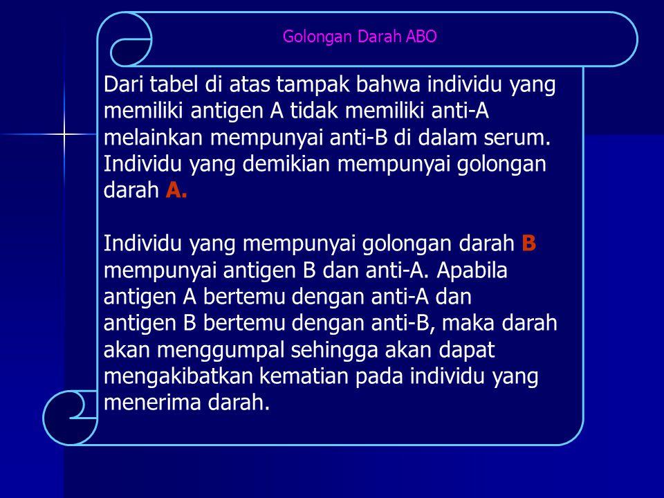 Individu yang mempunyai golongan darah B