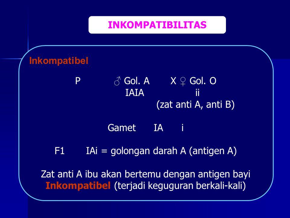 F1 IAi = golongan darah A (antigen A)