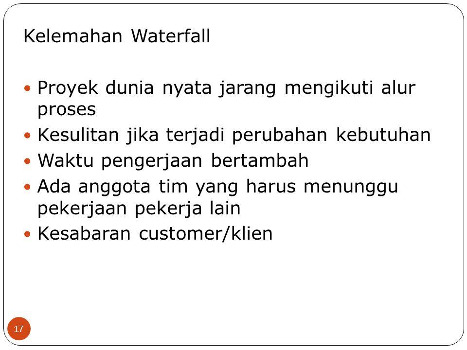 Kelemahan Waterfall Proyek dunia nyata jarang mengikuti alur proses. Kesulitan jika terjadi perubahan kebutuhan.