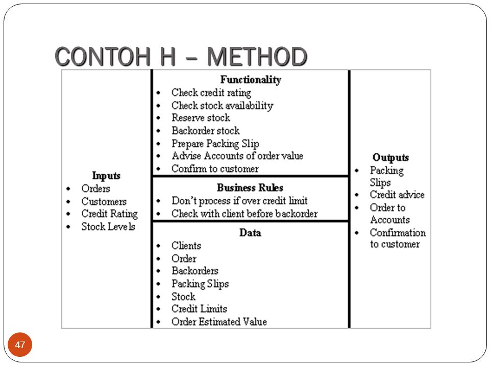 CONTOH H – METHOD