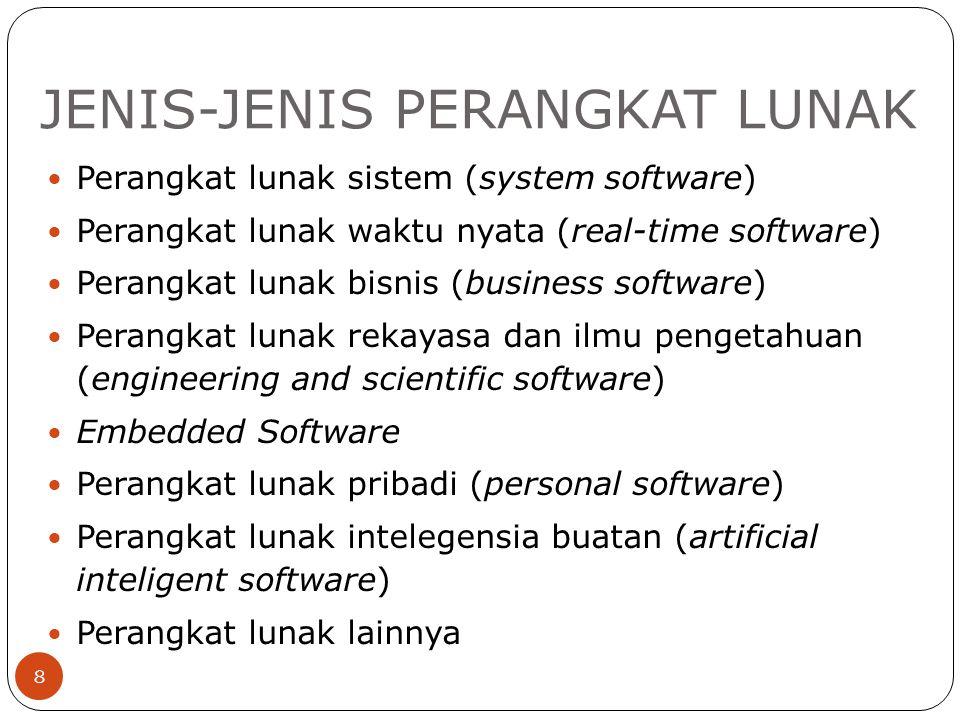 JENIS-JENIS PERANGKAT LUNAK