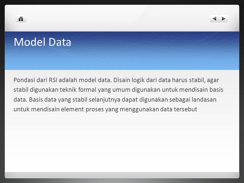 Model Data