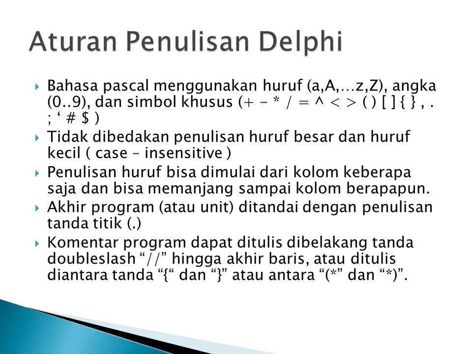 Aturan Penulisan Delphi