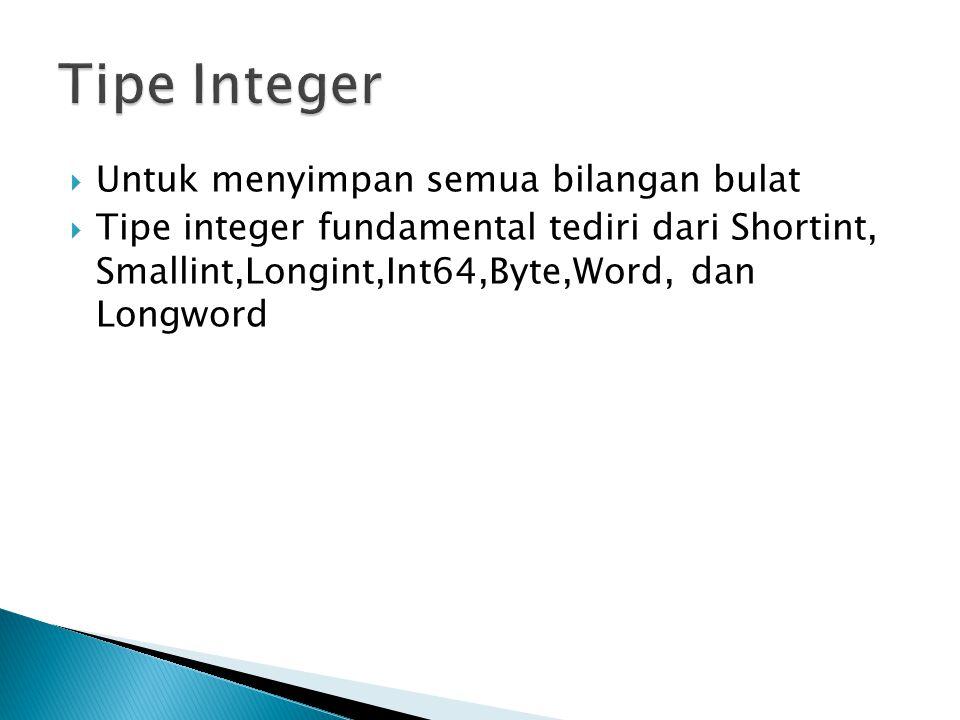 Tipe Integer Untuk menyimpan semua bilangan bulat