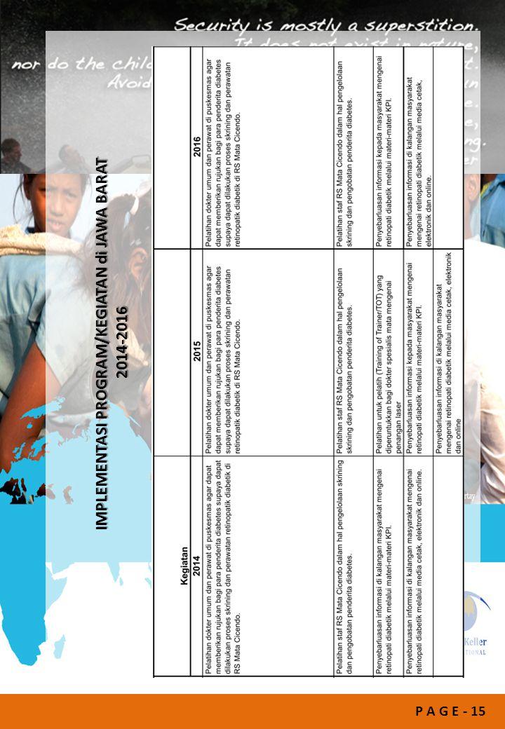 IMPLEMENTASI PROGRAM/KEGIATAN di JAWA BARAT