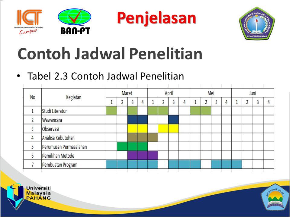 Contoh Jadwal Penelitian