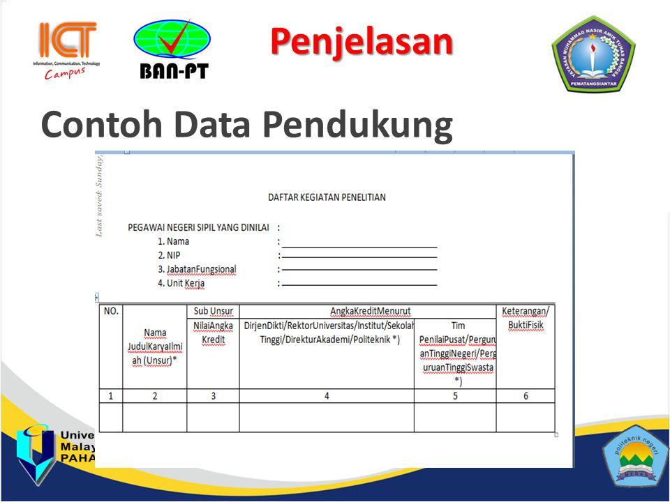 Penjelasan Contoh Data Pendukung