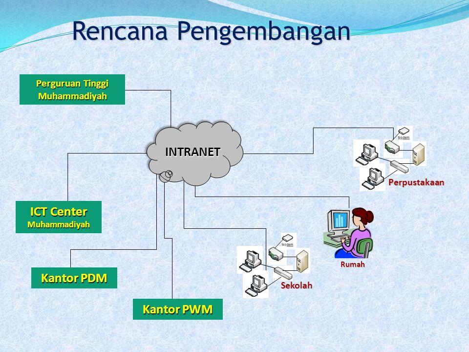 Perguruan Tinggi Muhammadiyah ICT Center Muhammadiyah