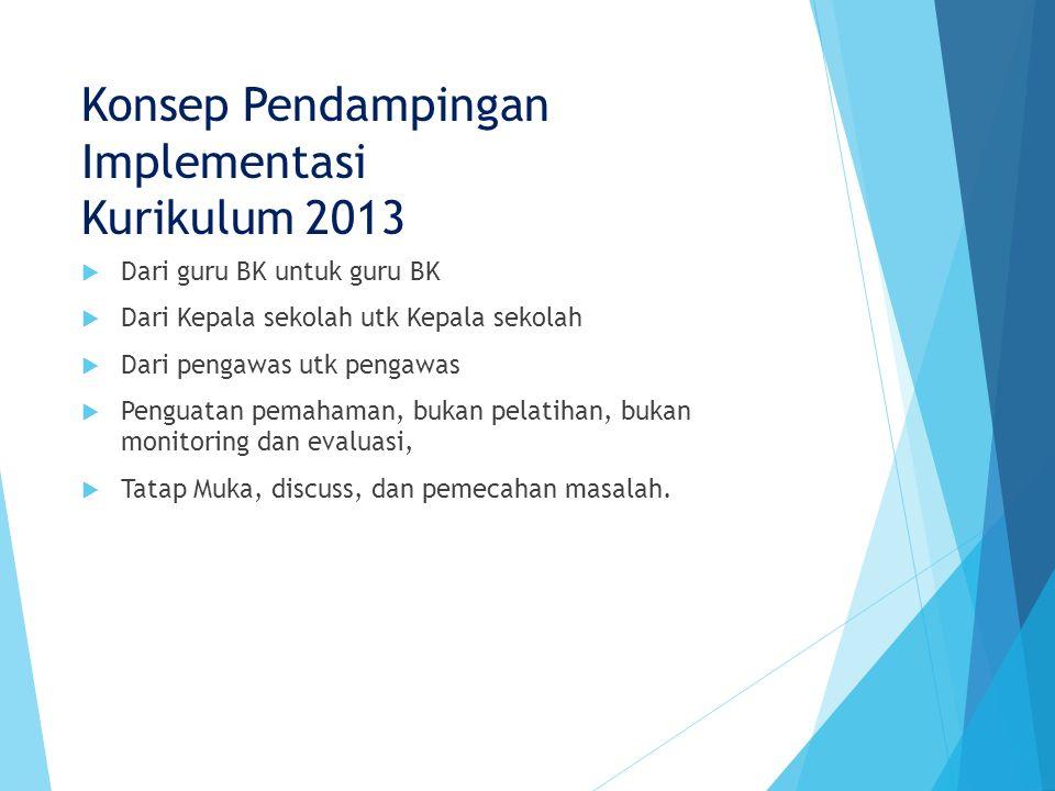 Konsep Pendampingan Implementasi Kurikulum 2013