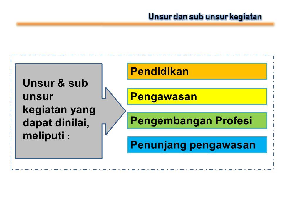 Unsur & sub unsur kegiatan yang dapat dinilai, meliputi : Pendidikan