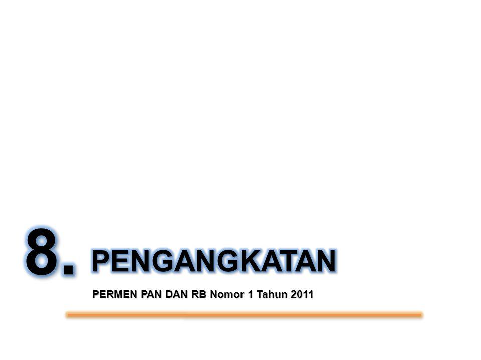 PERMEN PAN DAN RB Nomor 1 Tahun 2011