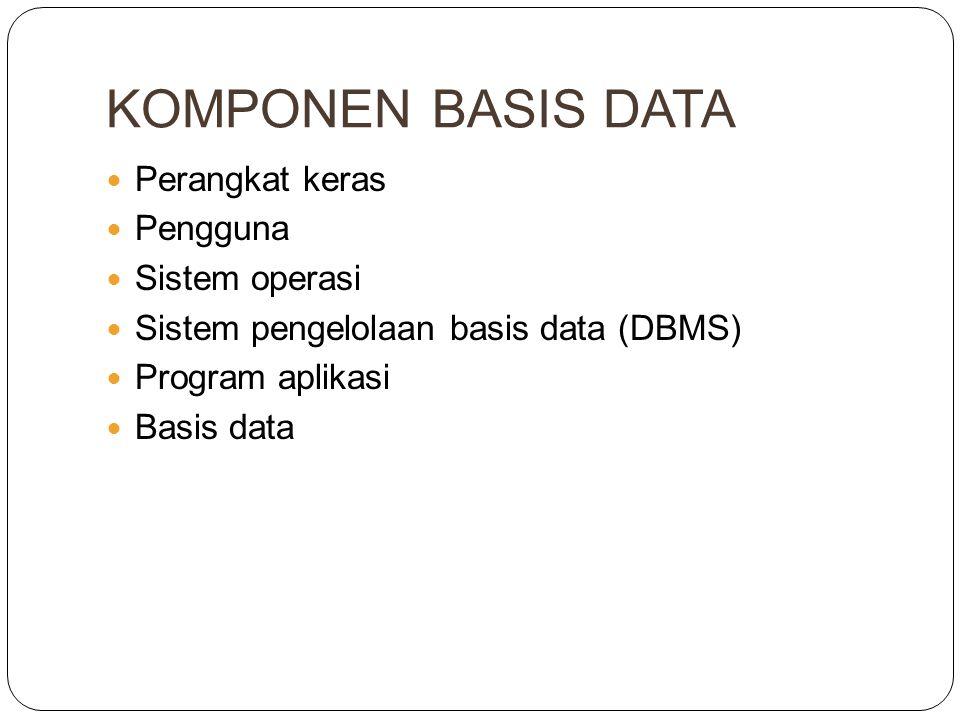 KOMPONEN BASIS DATA Perangkat keras Pengguna Sistem operasi