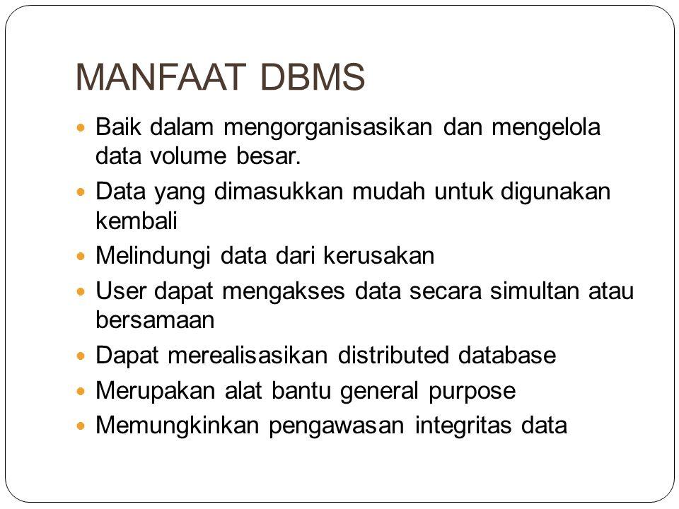 MANFAAT DBMS Baik dalam mengorganisasikan dan mengelola data volume besar. Data yang dimasukkan mudah untuk digunakan kembali.