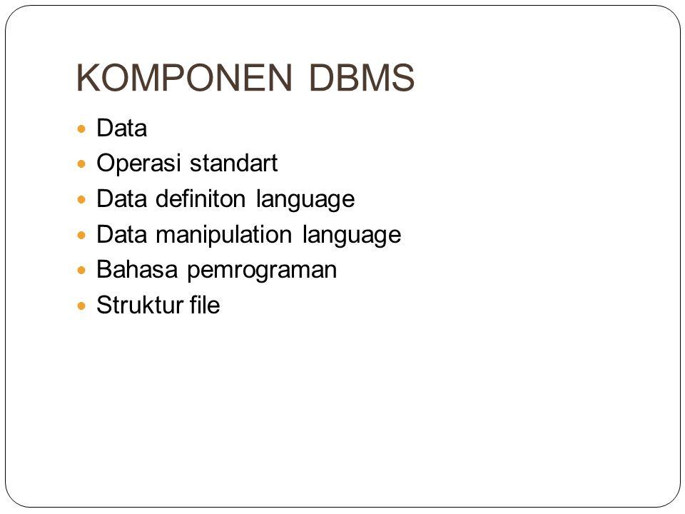 KOMPONEN DBMS Data Operasi standart Data definiton language