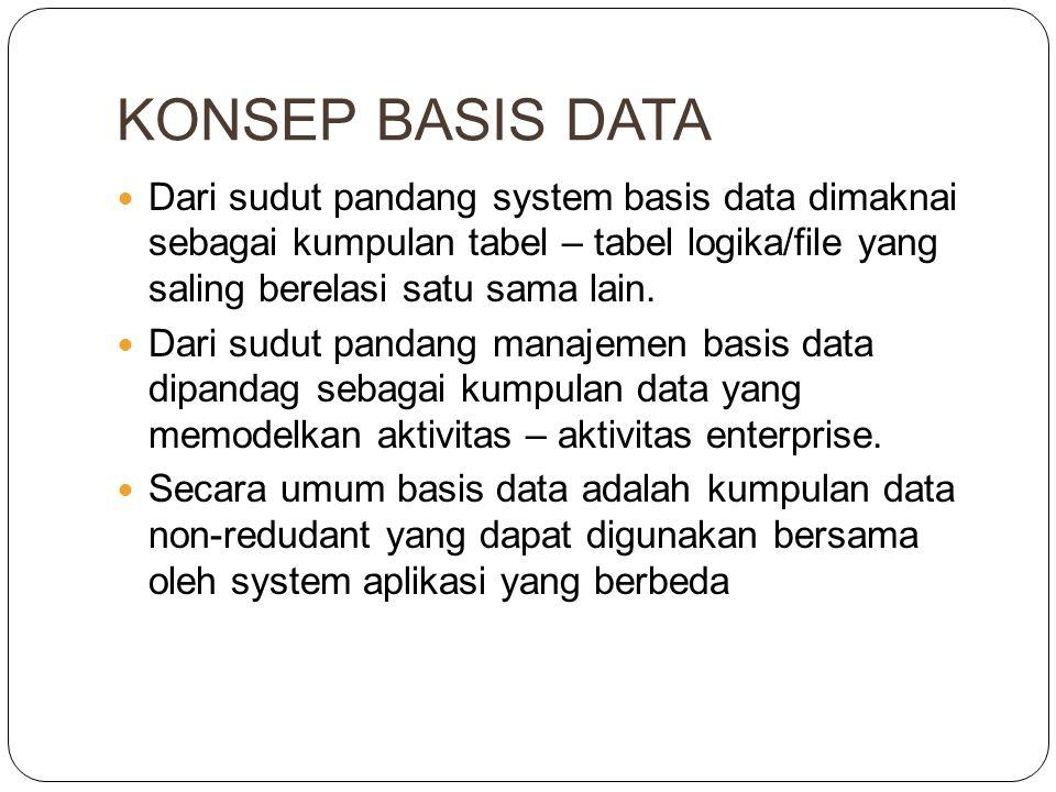 KONSEP BASIS DATA Dari sudut pandang system basis data dimaknai sebagai kumpulan tabel – tabel logika/file yang saling berelasi satu sama lain.