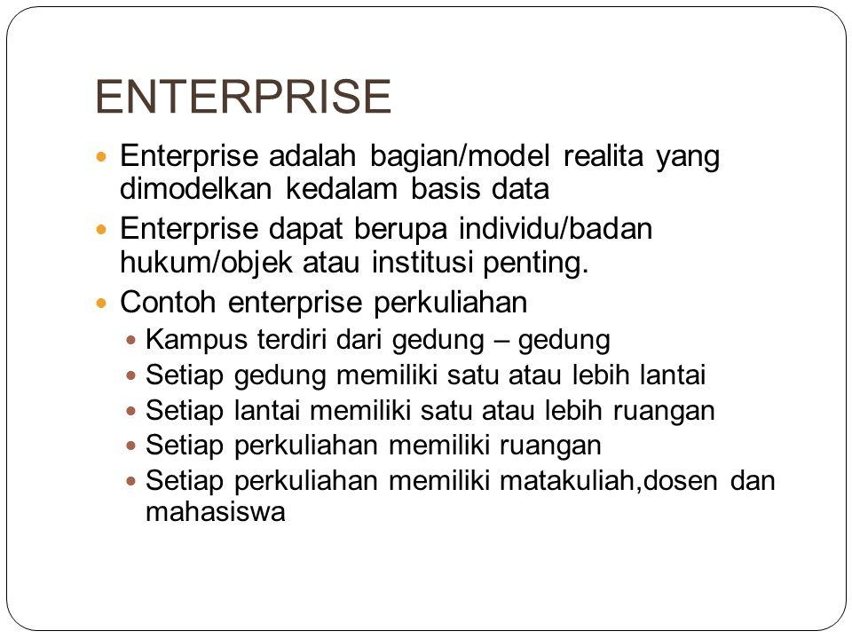ENTERPRISE Enterprise adalah bagian/model realita yang dimodelkan kedalam basis data.