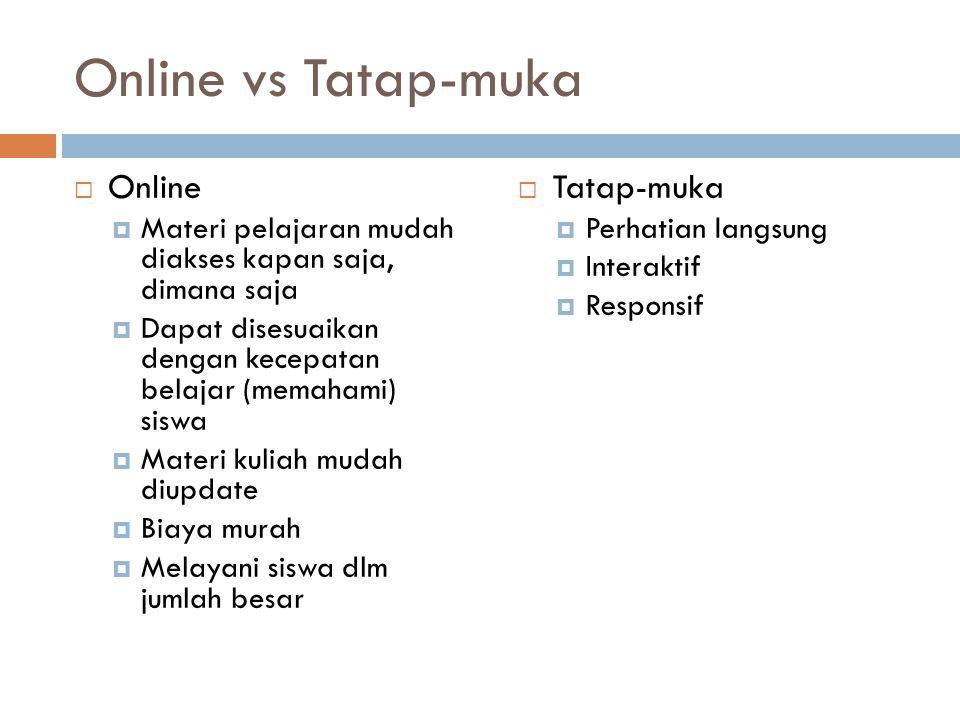 Online vs Tatap-muka Online Tatap-muka