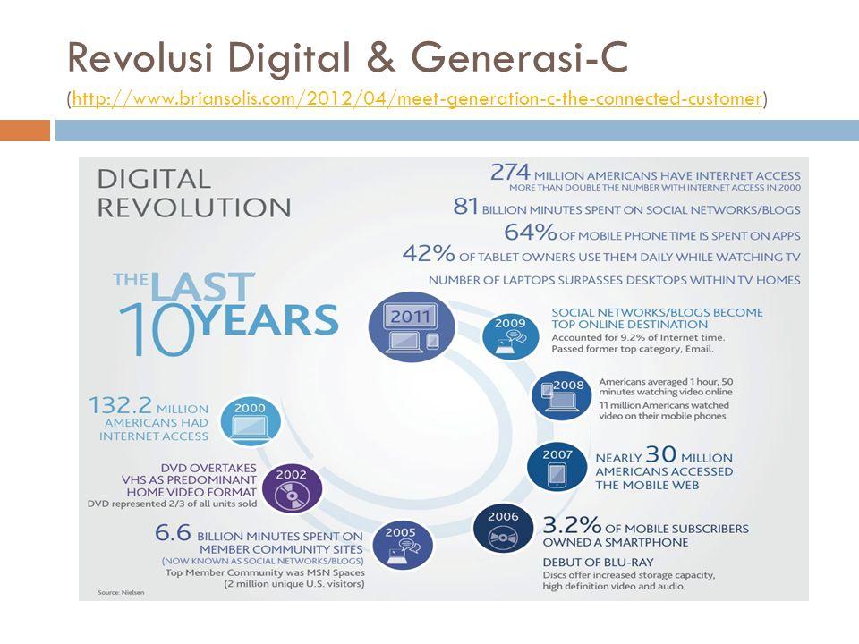Revolusi Digital & Generasi-C (http://www. briansolis