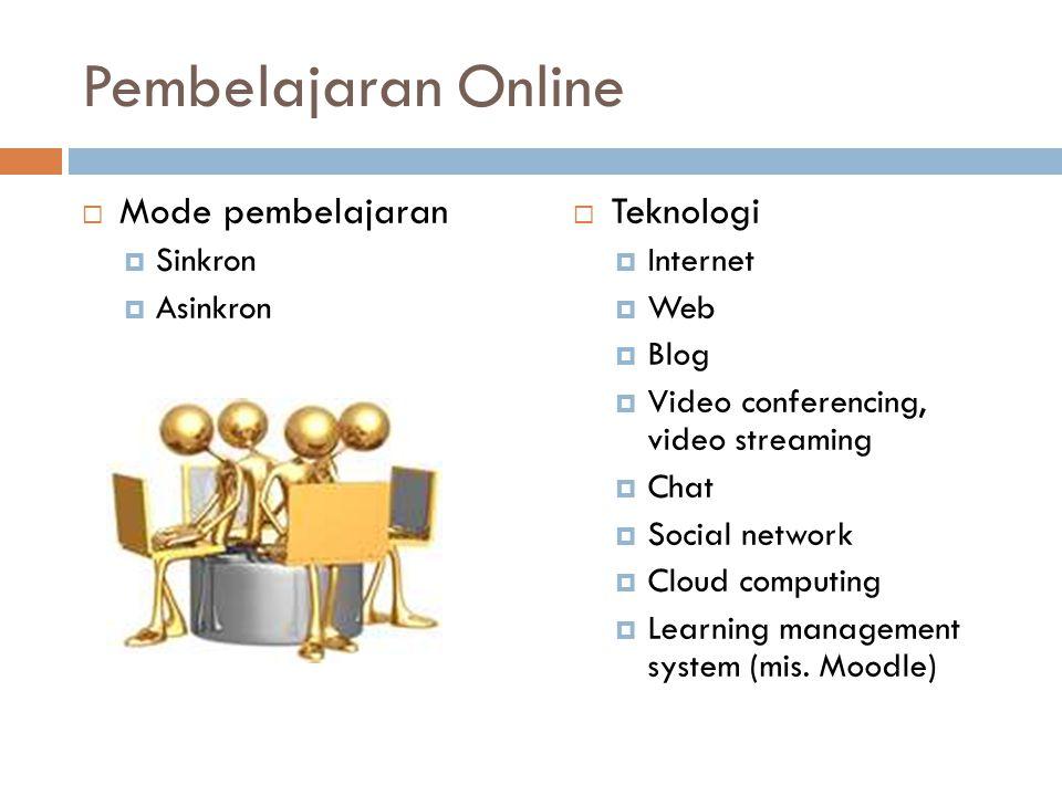 Pembelajaran Online Mode pembelajaran Teknologi Sinkron Asinkron