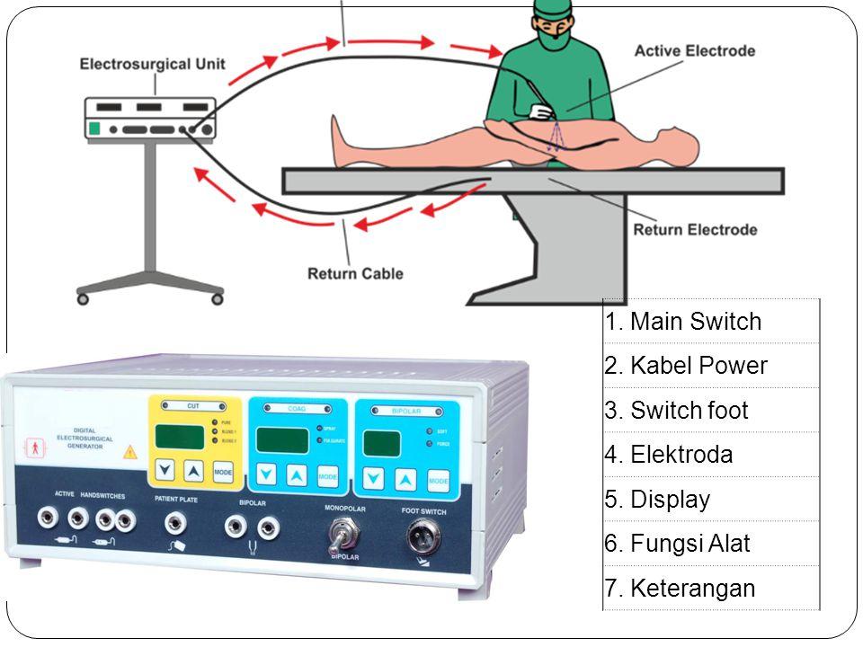 1. Main Switch 2. Kabel Power 3. Switch foot 4. Elektroda 5. Display 6. Fungsi Alat 7. Keterangan
