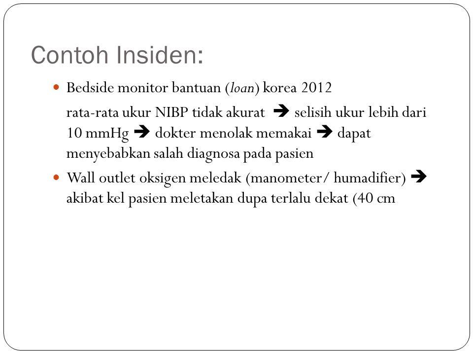 Contoh Insiden: Bedside monitor bantuan (loan) korea 2012