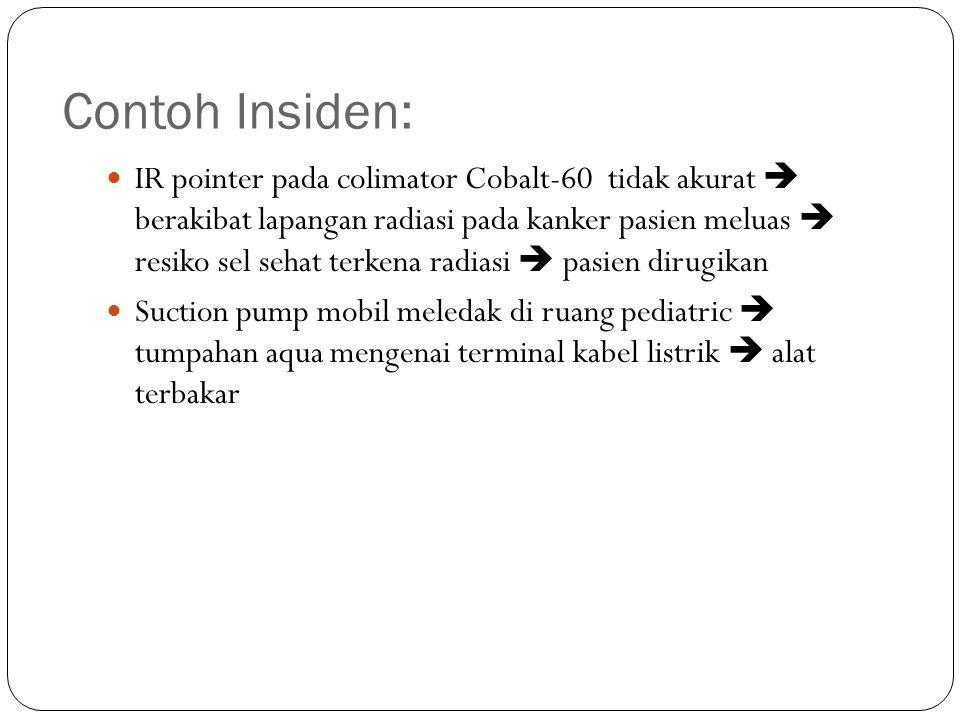 Contoh Insiden: