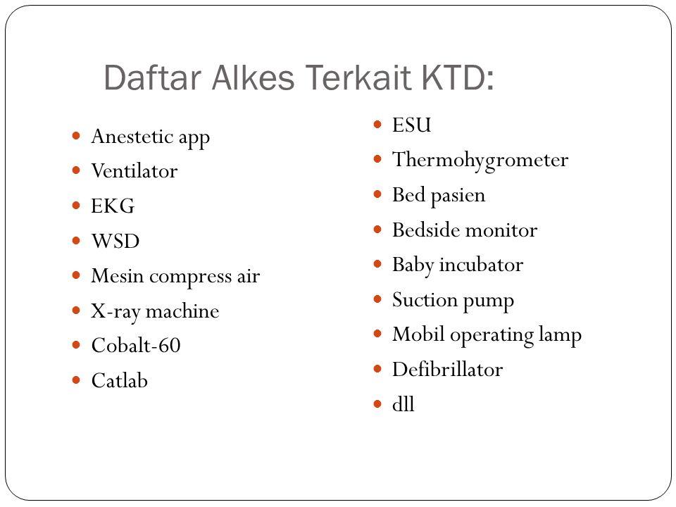Daftar Alkes Terkait KTD: