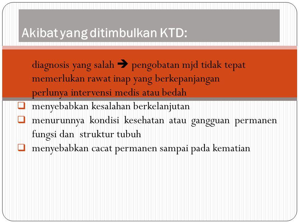 Akibat yang ditimbulkan KTD: