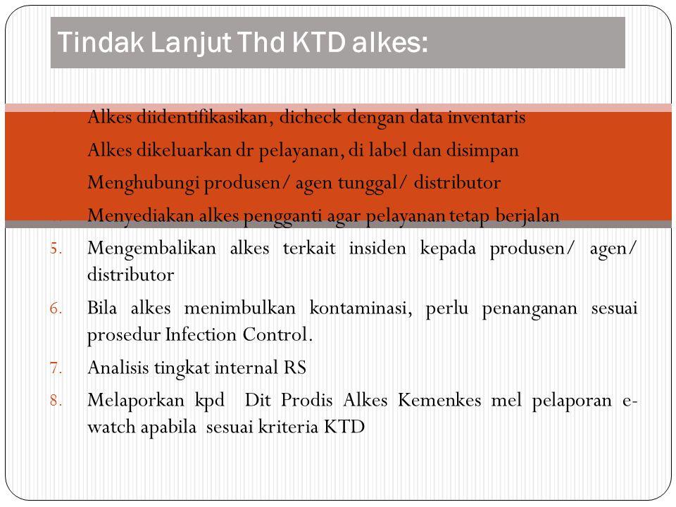 Tindak Lanjut Thd KTD alkes:
