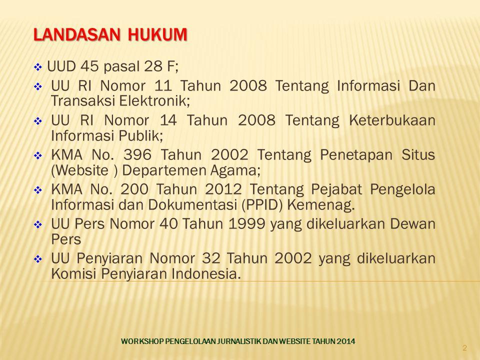 Landasan Hukum UUD 45 pasal 28 F;
