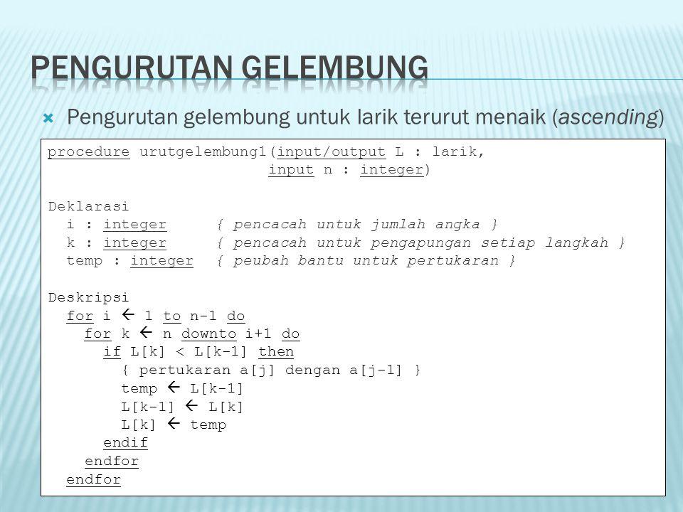 Pengurutan Gelembung Pengurutan gelembung untuk larik terurut menaik (ascending) procedure urutgelembung1(input/output L : larik,