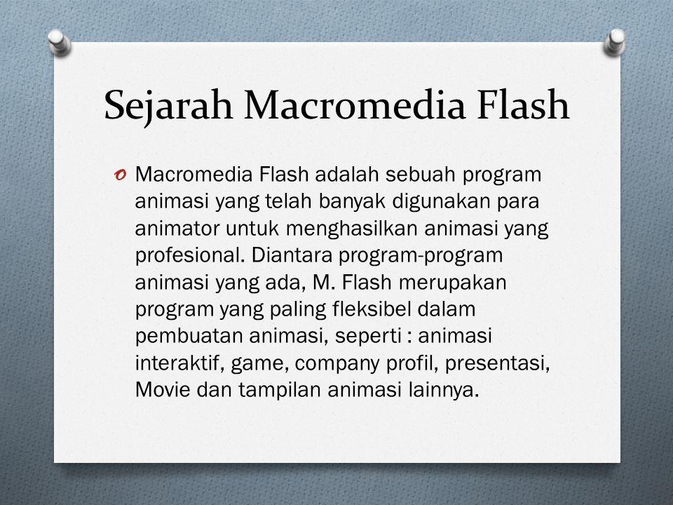 Sejarah Macromedia Flash